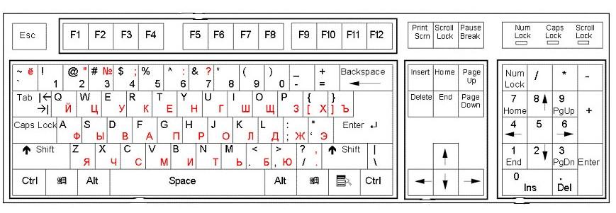 Клавиатура содержит встроенный
